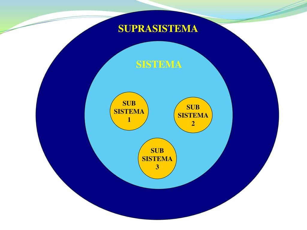 Suprasistema-3